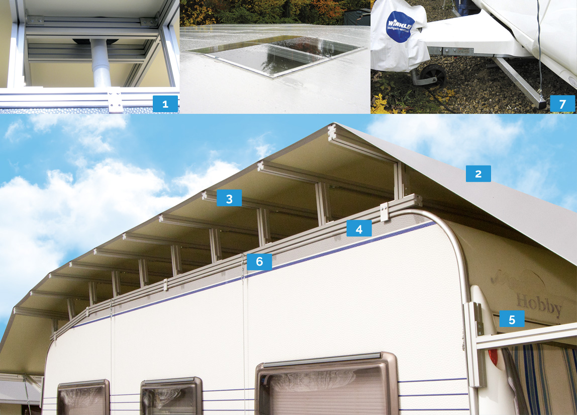 Protective roofs von David Mayr | PREMIUM QUALITY made in Bavaria